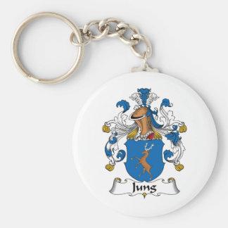 Escudo de la familia de Jung Llavero Redondo Tipo Pin