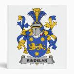 Escudo de la familia de Kindelan