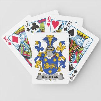 Escudo de la familia de Kindelan Barajas De Cartas