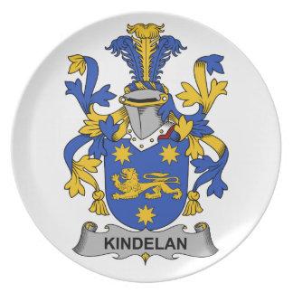 Escudo de la familia de Kindelan Plato De Comida