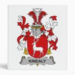 Escudo de la familia de Kinealy