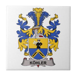 Escudo de la familia de Kohler Tejas Cerámicas