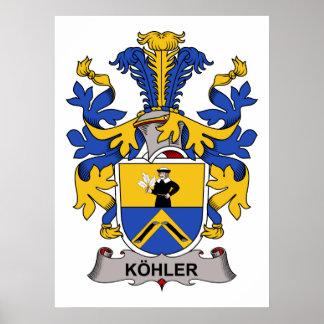 Escudo de la familia de Kohler Poster