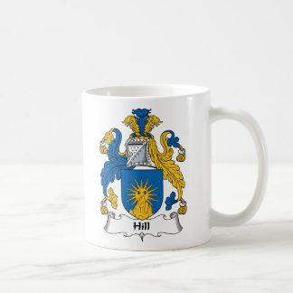 Escudo de la familia de la colina taza de café