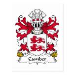 Escudo de la familia de la comba tarjetas postales