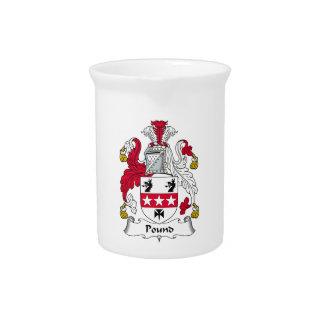Escudo de la familia de la libra jarras de beber