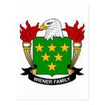 Escudo de la familia de la salchicha de Frankfurt Postal