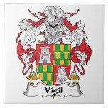 Escudo de la familia de la vigilia tejas  cerámicas