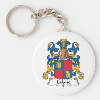 Escudo de la familia de Lalane Llaveros