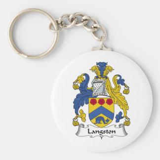 Escudo de la familia de Langston Llaveros