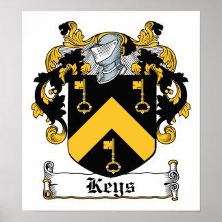 Escudo de la familia de las llaves impresiones