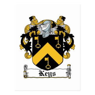 Escudo de la familia de las llaves postal