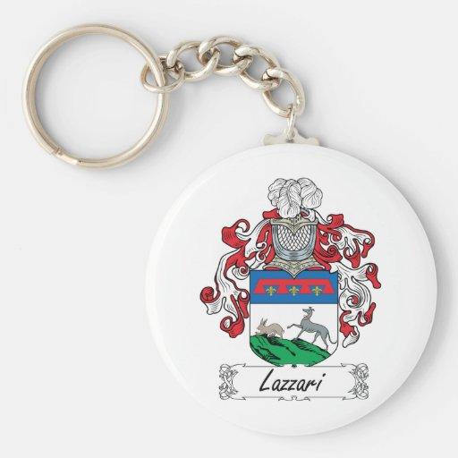 Escudo de la familia de Lazzari Llavero Redondo Tipo Pin