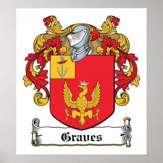 Escudo de la familia de los sepulcros poster