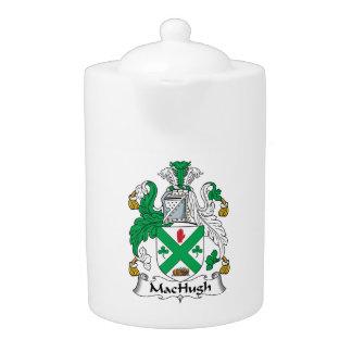 Escudo de la familia de MacHugh