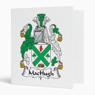"Escudo de la familia de MacHugh Carpeta 1"""
