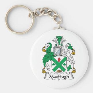 Escudo de la familia de MacHugh Llavero Redondo Tipo Pin