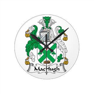 Escudo de la familia de MacHugh Reloj Redondo Mediano