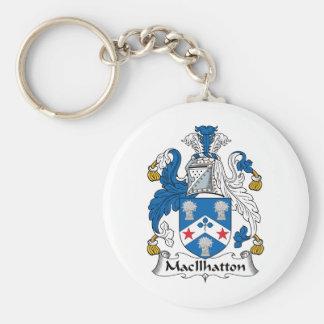 Escudo de la familia de MacIlhatton Llavero Redondo Tipo Pin