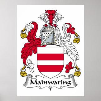 Escudo de la familia de Mainwaring Póster