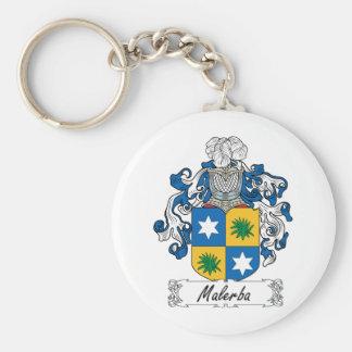 Escudo de la familia de Malerba Llavero Redondo Tipo Pin