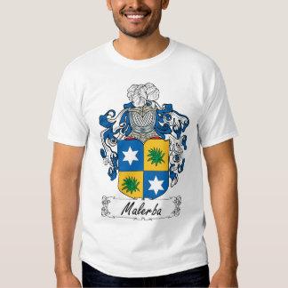 Escudo de la familia de Malerba Playeras