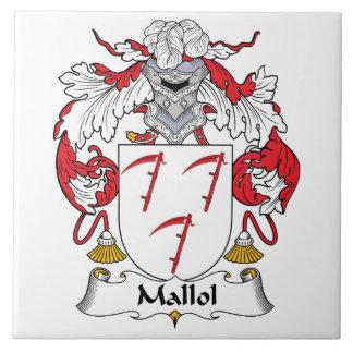 Escudo de la familia de Mallol Azulejos