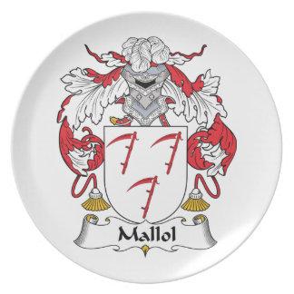 Escudo de la familia de Mallol Platos De Comidas