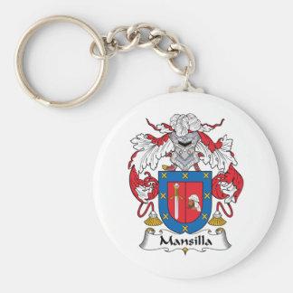 Escudo de la familia de Mansilla Llavero Redondo Tipo Pin