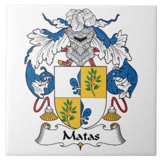 Escudo de la familia de Matas Azulejos