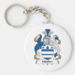 Escudo de la familia de Mather Llaveros Personalizados
