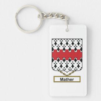 Escudo de la familia de Mather Llavero Rectangular Acrílico A Una Cara