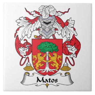 Escudo de la familia de Matos Azulejo Cuadrado Grande
