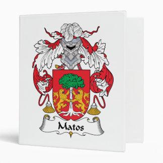 Escudo de la familia de Matos