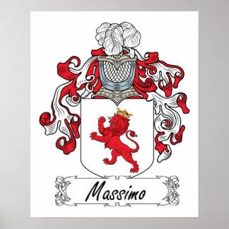 Escudo de la familia de Máximo Impresiones