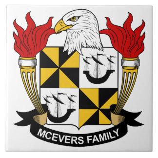 Escudo de la familia de McEvers Tejas