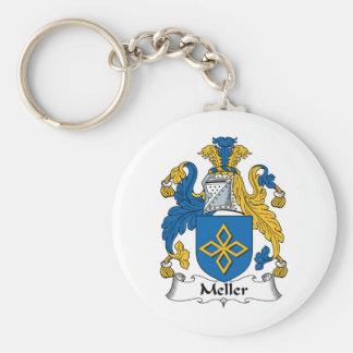 Escudo de la familia de Meller Llaveros Personalizados