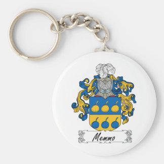 Escudo de la familia de Memmo Llavero Personalizado
