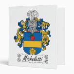 Escudo de la familia de Micheletti