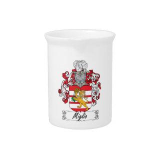 Escudo de la familia de Miglio Jarra De Beber