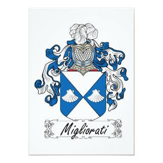 Escudo de la familia de Migliorati Invitaciones Personalizada