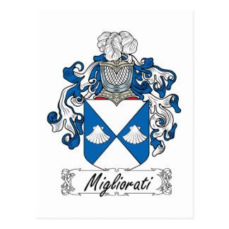 Escudo de la familia de Migliorati Postal