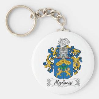 Escudo de la familia de Migliorini Llavero Redondo Tipo Pin