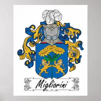 Escudo de la familia de Migliorini Póster