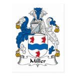 Escudo de la familia de Miller Postal