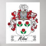Escudo de la familia de Miloni Impresiones
