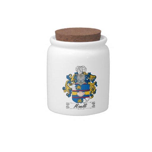 Escudo de la familia de Minelli Plato Para Caramelo