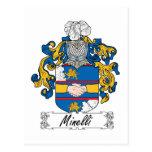 Escudo de la familia de Minelli Tarjetas Postales