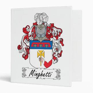 Escudo de la familia de Minghetti
