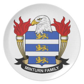 Escudo de la familia de Minturn Plato